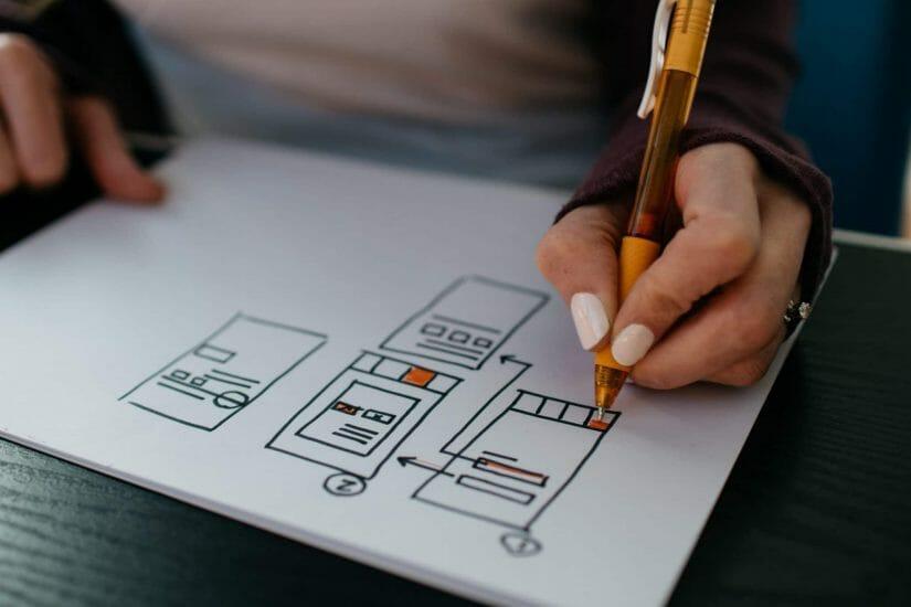 user experience per la creazione di siti web che vendano